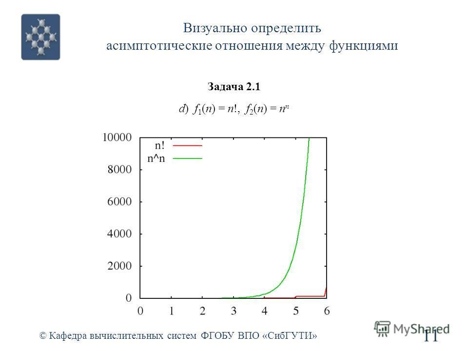 Визуально определить асимптотические отношения между функциями © Кафедра вычислительных систем ФГОБУ ВПО «СибГУТИ» 11 Задача 2.1 d) f 1 (n) = n!, f 2 (n) = n n