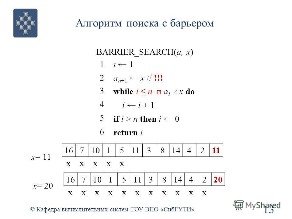 Алгоритм поиска с барьером 13 © Кафедра вычислительных систем ГОУ ВПО «СибГУТИ» BARRIER_SEARCH(a, x) 1i 1 2a n+1 x // !!! 3 while i n и a i x do 4 i i + 1 5 if i > n then i 0 6 return i 16710151138144211 xxxxx x= 11 16710151138144220 xxxxxxxxxxx x= 2