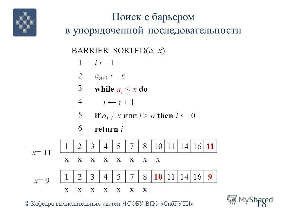 Поиск c барьером в упорядоченной последовательности 18 © Кафедра вычислительных систем ФГОБУ ВПО «СибГУТИ» BARRIER_SORTED(a, x) 1i 1 2a n+1 x 3 while a i < x do 4 i i + 1 5 if a i x или i > n then i 0 6 return i 12345781011141611 xxxxxxxx x= 11 x= 9