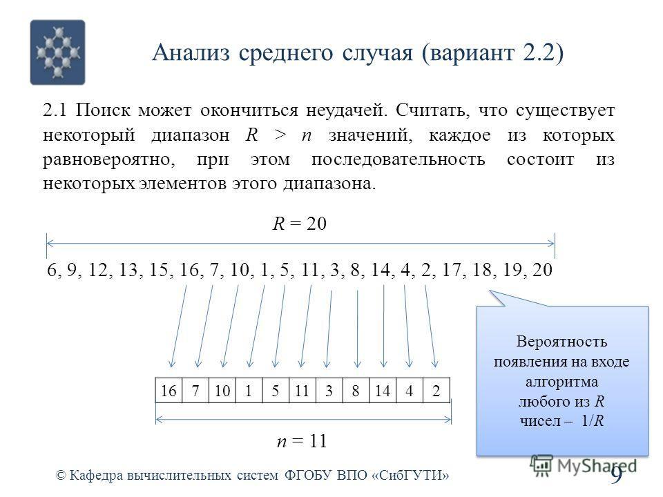 Анализ среднего случая (вариант 2.2) © Кафедра вычислительных систем ФГОБУ ВПО «СибГУТИ» 9 2.1 Поиск может окончиться неудачей. Считать, что существует некоторый диапазон R > n значений, каждое из которых равновероятно, при этом последовательность со