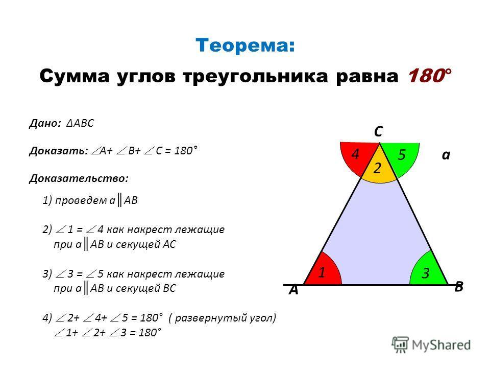 В АС Д С А В S = ½ АС x ВД S = ½ АС х СВ Площадь треугольника