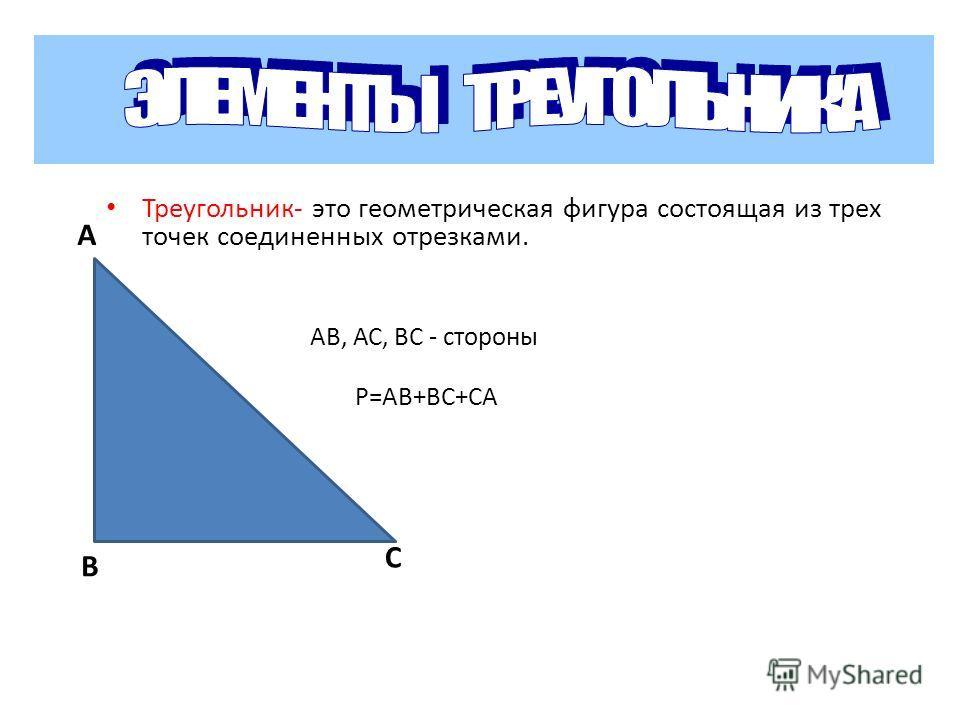 Евклид (III в до н.э.) Первое дошедшее до нас полное научное изложение геометрии содержится в труде, названном «Начала» и составленном древнегреческим ученым Евклидом. В течение 2 тысячелетий люди изучали геометрию по «Началам».