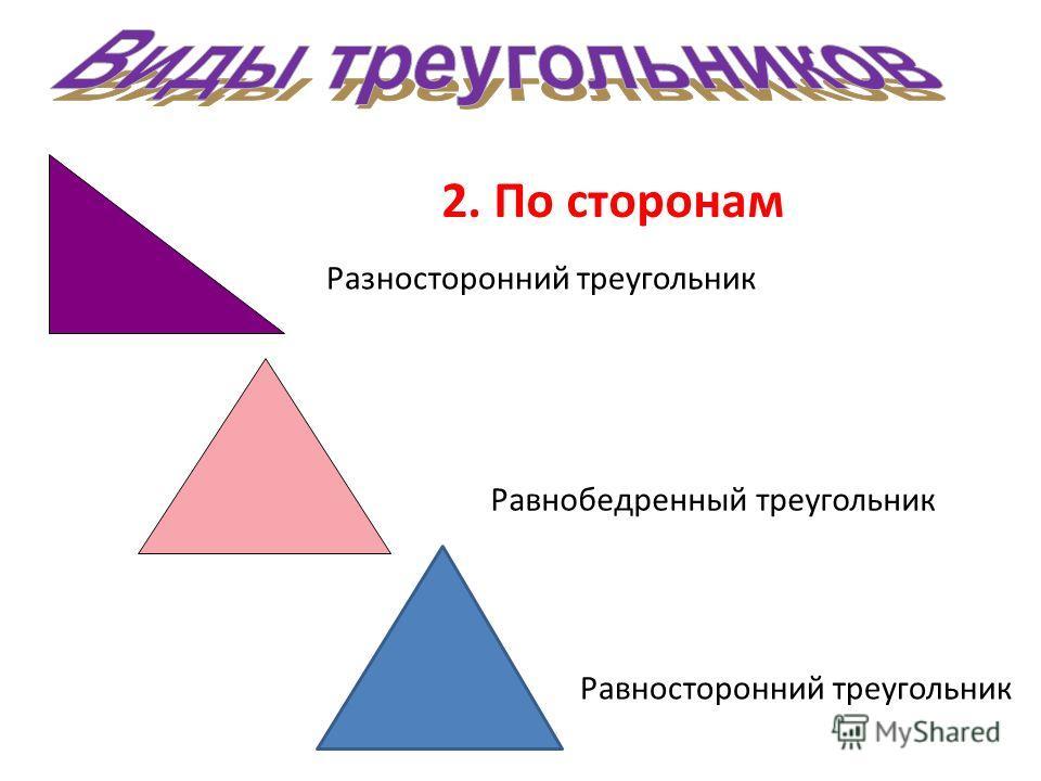 Остроугольный треугольник Прямоугольный треугольник Тупоугольный треугольник 1. По углам