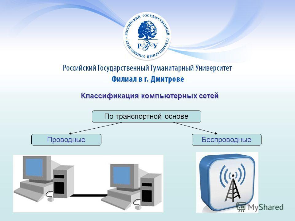 Классификация компьютерных сетей По транспортной основе БеспроводныеПроводные