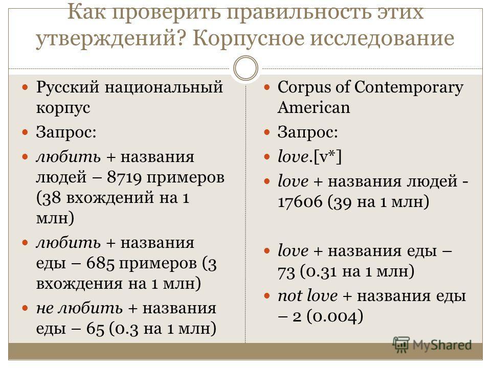 Как проверить правильность этих утверждений? Корпусное исследование Русский национальный корпус Запрос: любить + названия людей – 8719 примеров (38 вхождений на 1 млн) любить + названия еды – 685 примеров (3 вхождения на 1 млн) не любить + названия е
