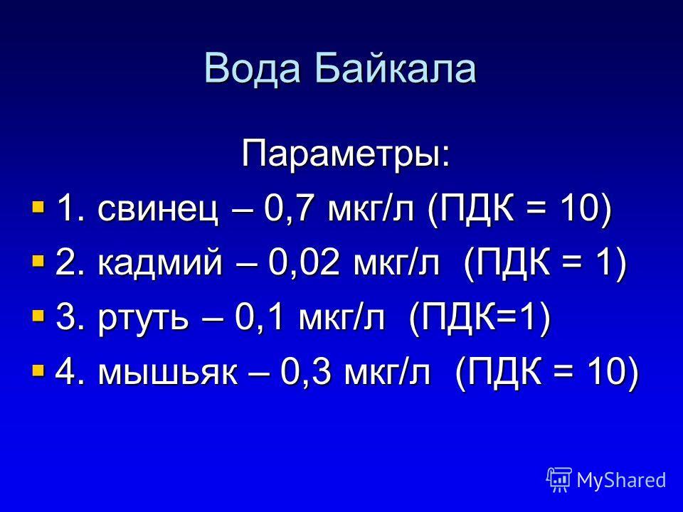 Вода Байкала Параметры: Параметры: 1. свинец – 0,7 мкг/л (ПДК = 10) 1. свинец – 0,7 мкг/л (ПДК = 10) 2. кадмий – 0,02 мкг/л (ПДК = 1) 2. кадмий – 0,02 мкг/л (ПДК = 1) 3. ртуть – 0,1 мкг/л (ПДК=1) 3. ртуть – 0,1 мкг/л (ПДК=1) 4. мышьяк – 0,3 мкг/л (ПД