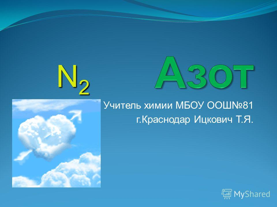 Учитель химии МБОУ ООШ81 г.Краснодар Ицкович Т.Я. N2N2N2N2
