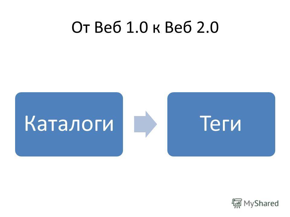 От Веб 1.0 к Веб 2.0 КаталогиТеги