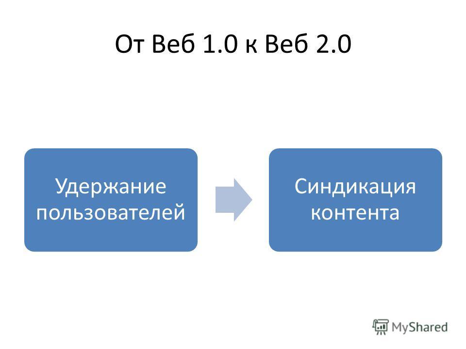 От Веб 1.0 к Веб 2.0 Удержание пользователей Синдикация контента