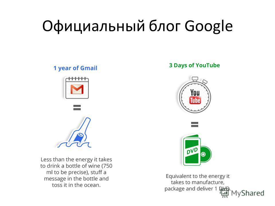 Официальный блог Google