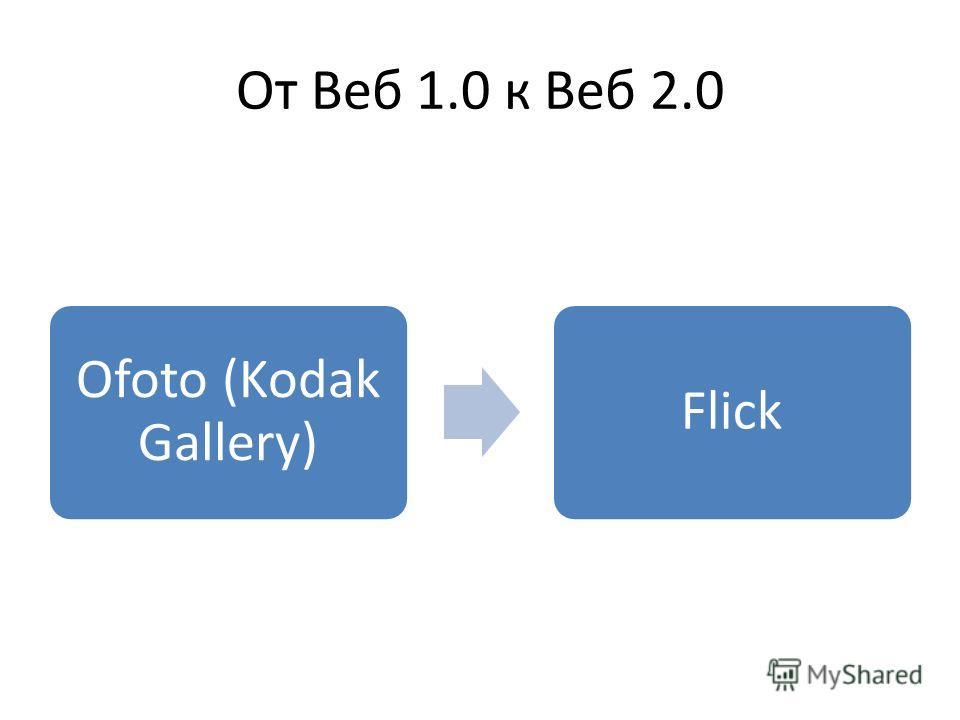 От Веб 1.0 к Веб 2.0 Ofoto (Kodak Gallery) Flick