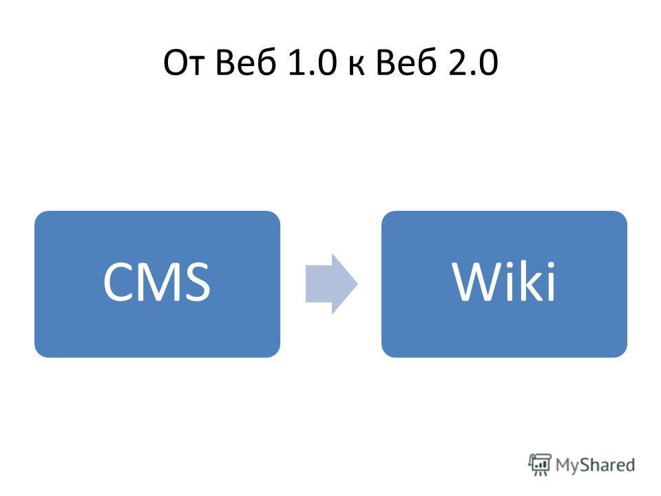От Веб 1.0 к Веб 2.0 CMSWiki