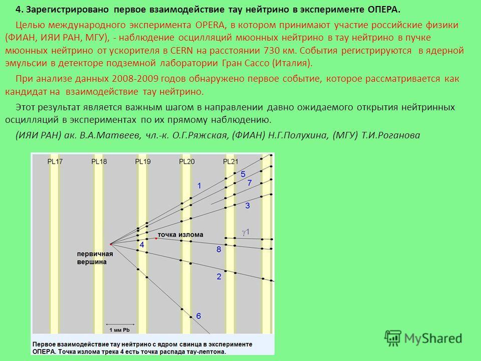 4. Зарегистрировано первое взаимодействие тау нейтрино в эксперименте ОПЕРА. Целью международного эксперимента OPERA, в котором принимают участие российские физики (ФИАН, ИЯИ РАН, МГУ), - наблюдение осцилляций мюонных нейтрино в тау нейтрино в пучке