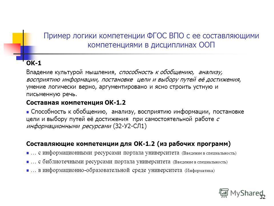 Пример логики компетенции ФГОС ВПО с ее составляющими компетенциями в дисциплинах ООП ОК-1 Владение культурой мышления, способность к обобщению, анализу, восприятию информации, постановке цели и выбору путей её достижения, умение логически верно, арг
