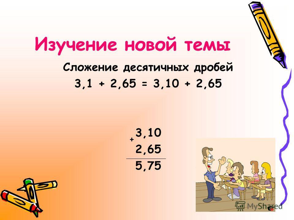 Изучение новой темы Сложение десятичных дробей 3,1 + 2,65 = 3,10 + 2,65 3,10 2,65 5,75 +