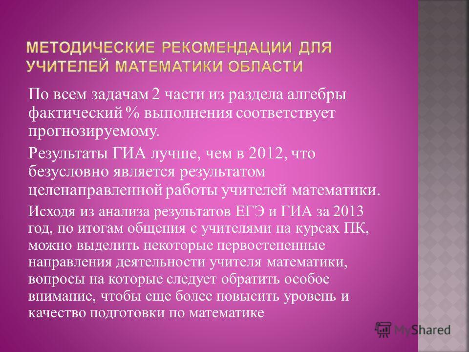 По всем задачам 2 части из раздела алгебры фактический % выполнения соответствует прогнозируемому. Результаты ГИА лучше, чем в 2012, что безусловно является результатом целенаправленной работы учителей математики. Исходя из анализа результатов ЕГЭ и