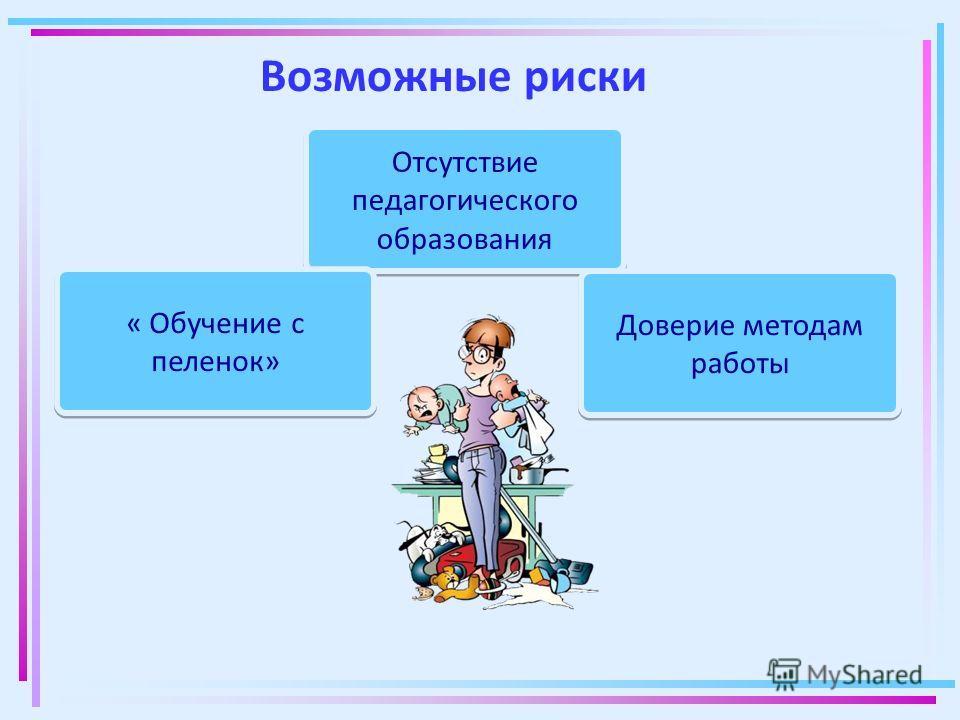 Возможные риски Отсутствие педагогического образования « Обучение с пеленок» Доверие методам работы