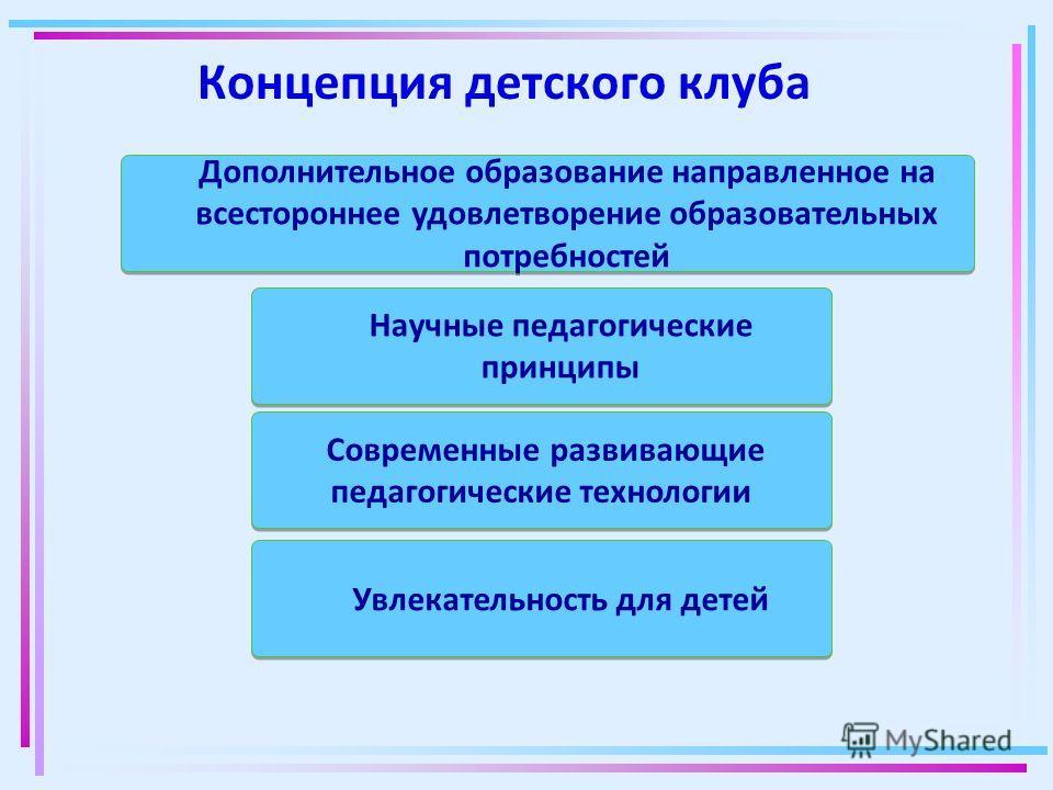 Концепция детского клуба Научные педагогические принципы Современные развивающие педагогические технологии Увлекательность для детей Дополнительное образование направленное на всестороннее удовлетворение образовательных потребностей