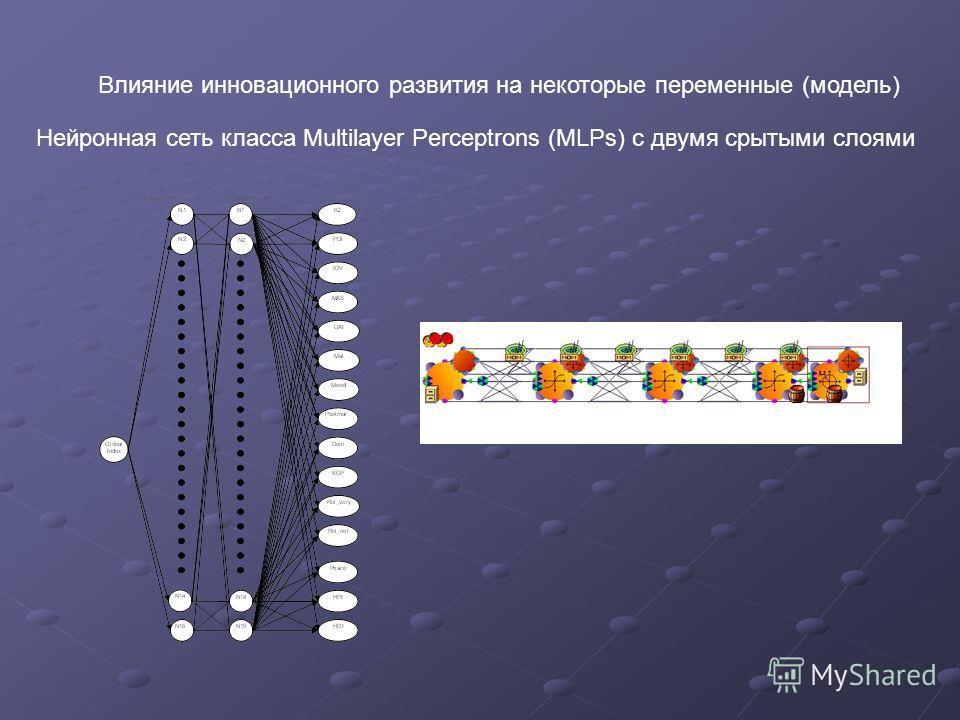 Влияние инновационного развития на некоторые переменные (модель) Нейронная сеть класса Multilayer Perceptrons (MLPs) с двумя срытыми слоями