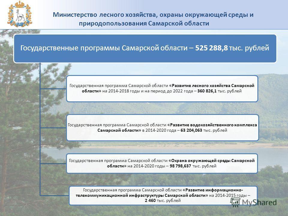 Государственные программы Самарской области – 525 288,8 тыс. рублей Государственная программа Самарской области «Развитие лесного хозяйства Самарской области» на 2014-2018 годы и на период до 2022 года – 360 826,1 тыс. рублей Государственная программ