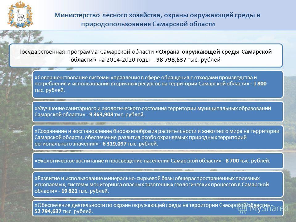 Государственная программа Самарской области «Охрана окружающей среды Самарской области» на 2014-2020 годы – 98 798,637 тыс. рублей «Совершенствование системы управления в сфере обращения с отходами производства и потребления и использования вторичных