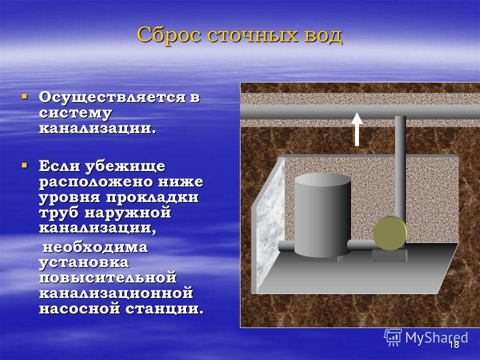 18 Сброс сточных вод Осуществляется в систему канализации. Осуществляется в систему канализации. Если убежище расположено ниже уровня прокладки труб наружной канализации, Если убежище расположено ниже уровня прокладки труб наружной канализации, необх