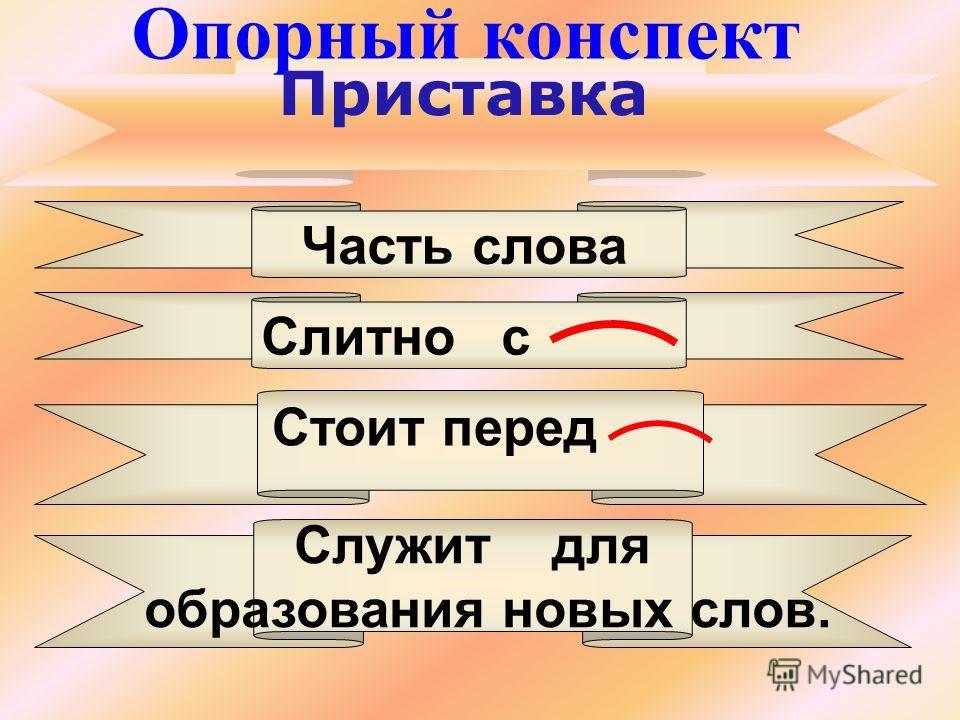 Опорный конспект Приставка Часть слова Слитно с Служит для образования новых слов. Стоит перед