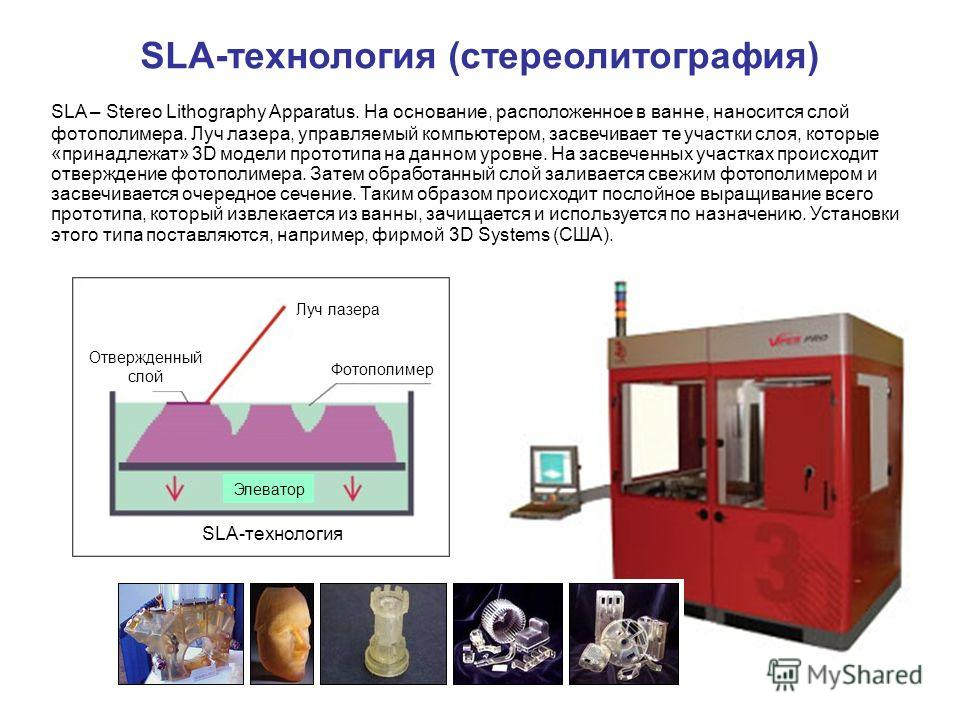 SLA-технология (стереолитография) SLA – Stereo Lithography Apparatus. На основание, расположенное в ванне, наносится слой фотополимера. Луч лазера, управляемый компьютером, засвечивает те участки слоя, которые «принадлежат» 3D модели прототипа на дан