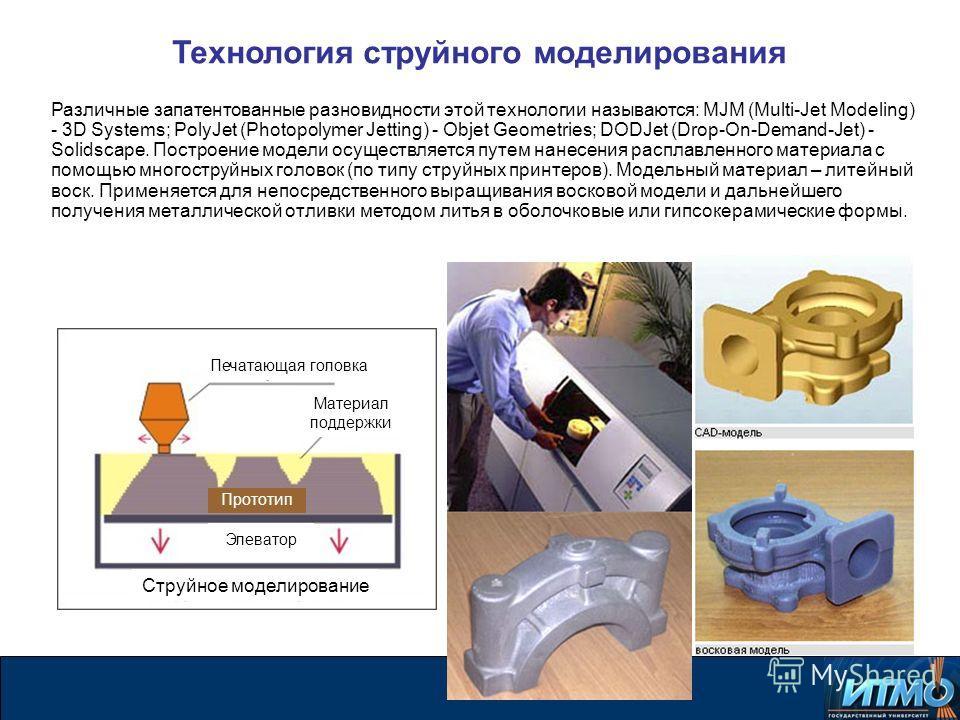 Технология струйного моделирования Различные запатентованные разновидности этой технологии называются: MJM (Multi-Jet Modeling) - 3D Systems; PolyJet (Photopolymer Jetting) - Objet Geometries; DODJet (Drop-On-Demand-Jet) - Solidscape. Построение моде