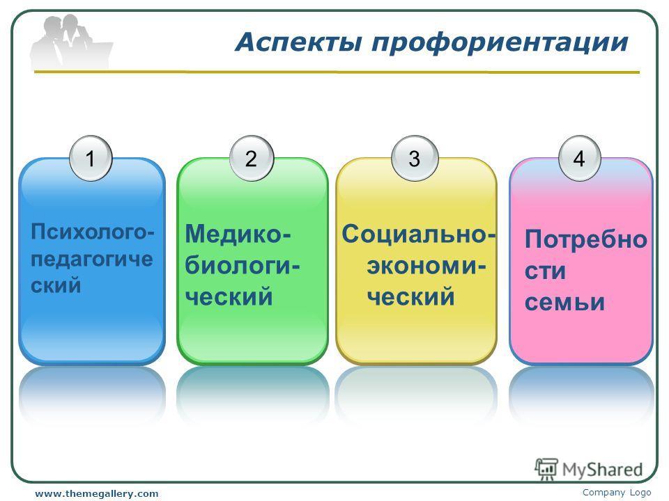 Company Logo www.themegallery.com Аспекты профориентации 1 Психолого- педагогиче ский 2 Медико- биологи- ческий 3 Социально- экономи- ческий 4 Потребно сти семьи