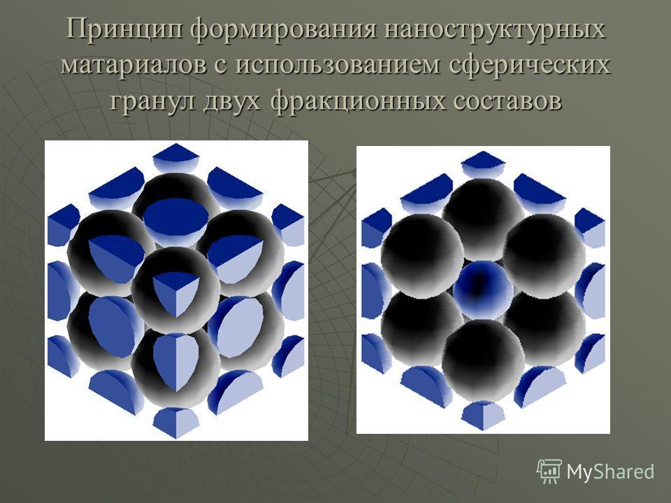 Принцип формирования наноструктурных матариалов с использованием сферических гранул двух фракционных составов