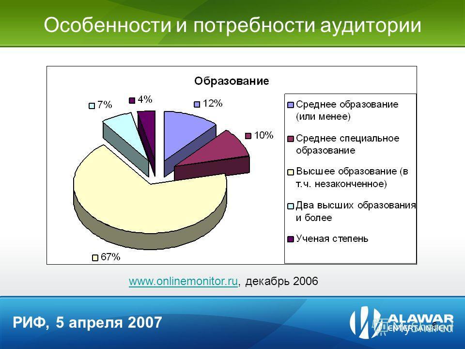 6 Особенности и потребности аудитории www.onlinemonitor.ruwww.onlinemonitor.ru, декабрь 2006 РИФ, 5 апреля 2007