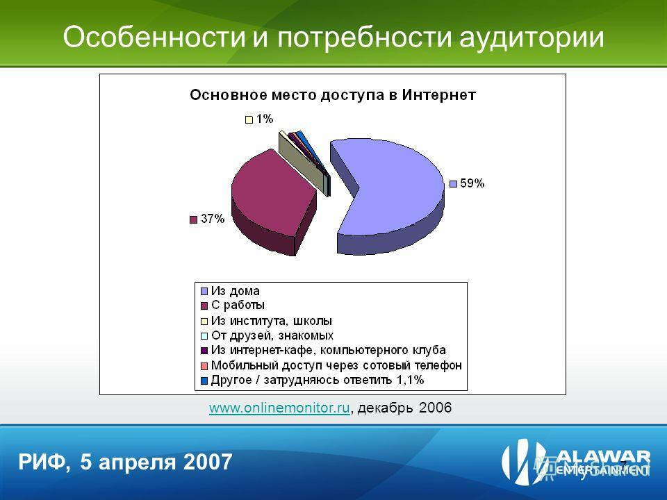 7 Особенности и потребности аудитории www.onlinemonitor.ruwww.onlinemonitor.ru, декабрь 2006 РИФ, 5 апреля 2007