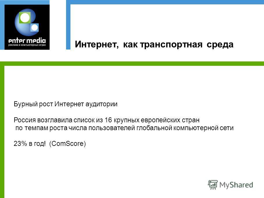 Интернет, как транспортная среда Бурный рост Интернет аудитории Россия возглавила список из 16 крупных европейских стран по темпам роста числа пользователей глобальной компьютерной сети 23% в год! (ComScore)
