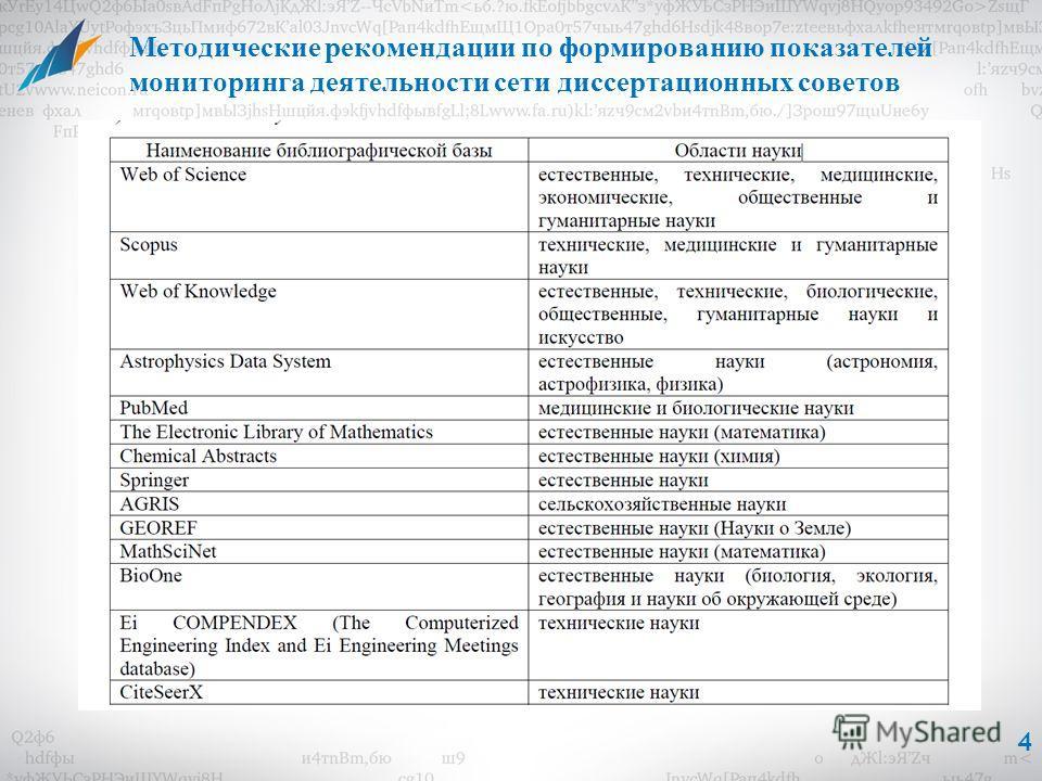 Методические рекомендации по формированию показателей мониторинга деятельности сети диссертационных советов 4