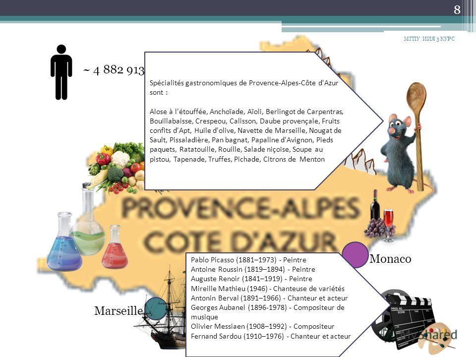Marseille Monaco Cannes ~ 4 882 913 habitants Spécialités gastronomiques de Provence-Alpes-Côte d'Azur sont : Alose à l'étouffée, Anchoïade, Aïoli, Berlingot de Carpentras, Bouillabaisse, Crespeou, Calisson, Daube provençale, Fruits confits d'Apt, Hu