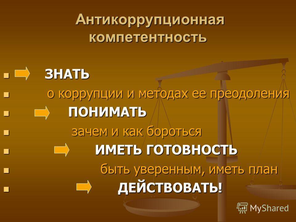 Антикоррупционная компетентность Антикоррупционная компетентность ЗНАТЬ ЗНАТЬ о коррупции и методах ее преодоления о коррупции и методах ее преодоления ПОНИМАТЬ ПОНИМАТЬ зачем и как бороться зачем и как бороться ИМЕТЬ ГОТОВНОСТЬ ИМЕТЬ ГОТОВНОСТЬ быть