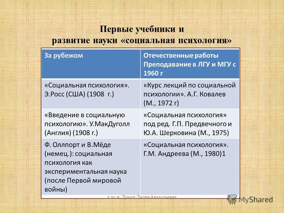 Первые учебники и развитие науки «социальная психология» к.пс.н. Лукаш Лилия Анатольевна