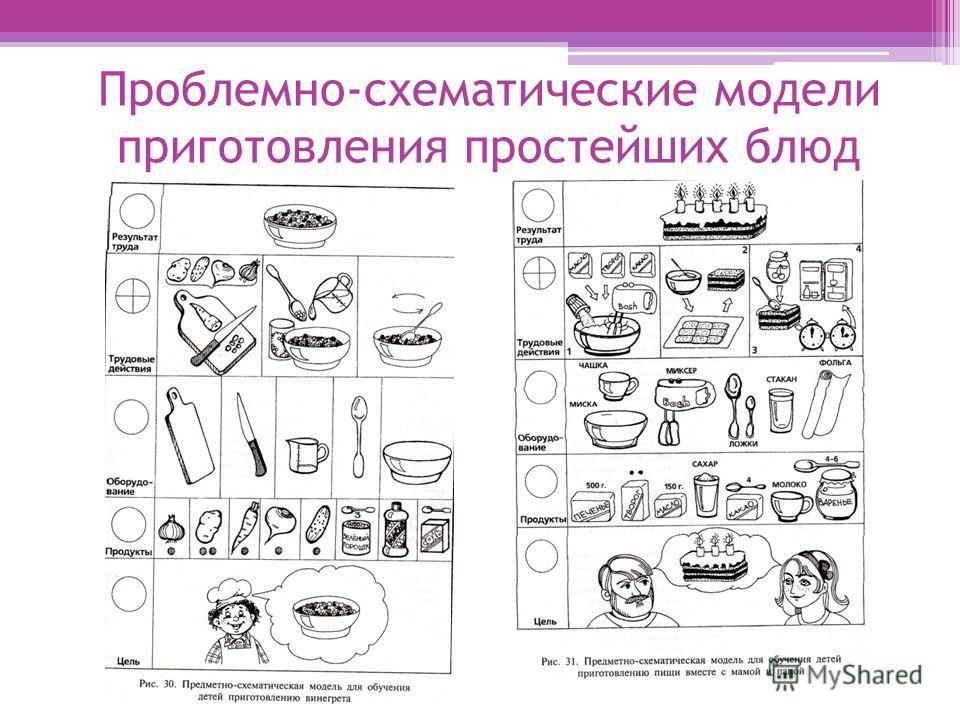 Проблемно-схематические модели приготовления простейших блюд