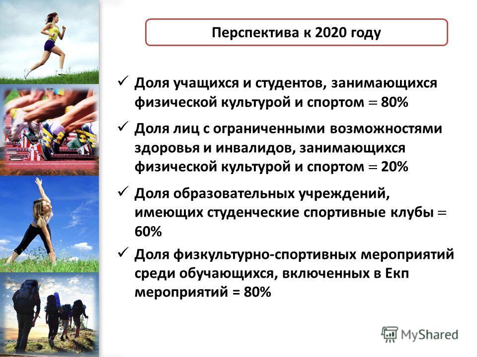 ProPowerPoint.Ru Перспектива к 2020 году Доля учащихся и студентов, занимающихся физической культурой и спортом 80% Доля лиц с ограниченными возможностями здоровья и инвалидов, занимающихся физической культурой и спортом 20% Доля образовательных учре