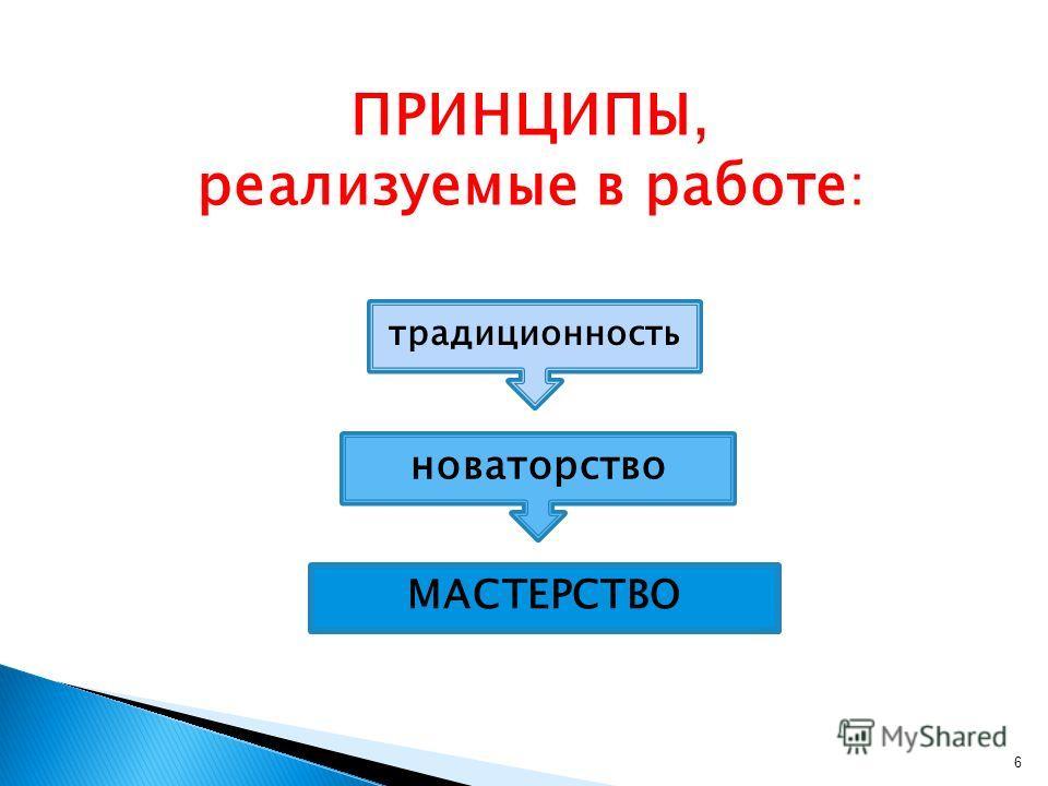 ПРИНЦИПЫ, реализуемые в работе: новаторство традиционность МАСТЕРСТВО 6