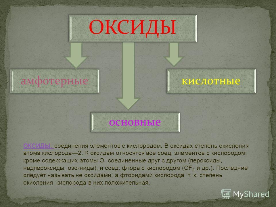 ОКСИДЫ основные кислотные амфотерные ОКСИДЫ, ОКСИДЫ, соединения элементов с кислородом. В оксидах степень окисления атома кислорода2. К оксидам относятся все соед. элементов с кислородом, кроме содержащих атомы О, соединенные друг с другом (пероксиды