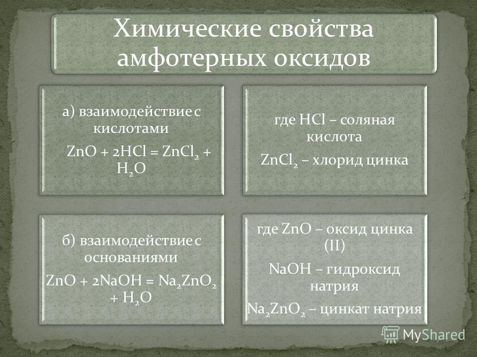 Химические свойства амфотерных оксидов а) взаимодействие с кислотами ZnO + 2HCl = ZnCl2 + H2O где HCl – соляная кислота ZnCl2 – хлорид цинка б) взаимодействие с основаниями ZnO + 2NaOH = Na2ZnO2 + H2O где ZnO – оксид цинка (II) NaOH – гидроксид натри