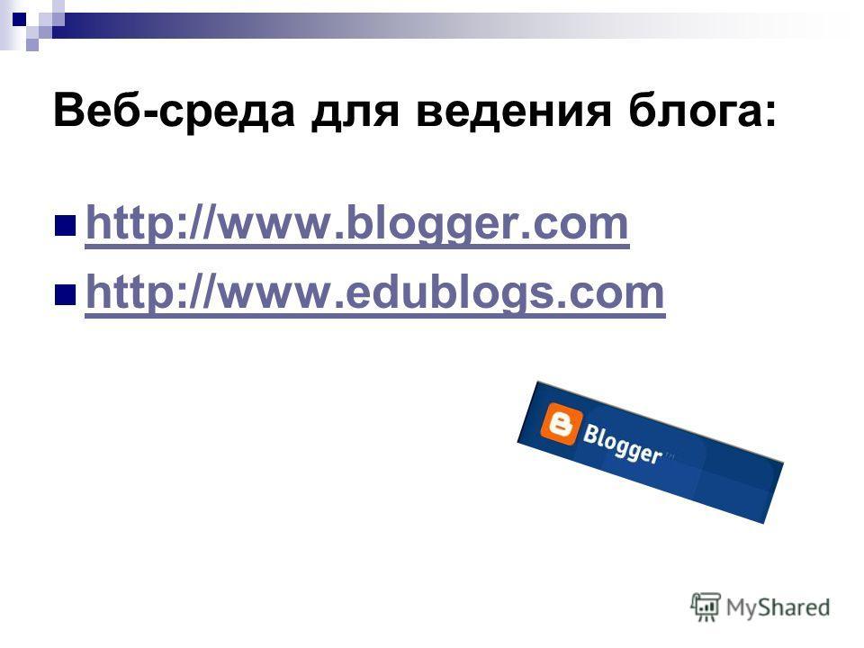 Веб-среда для ведения блога: http://www.blogger.com http://www.blogger.com http://www.edublogs.com http://www.edublogs.com