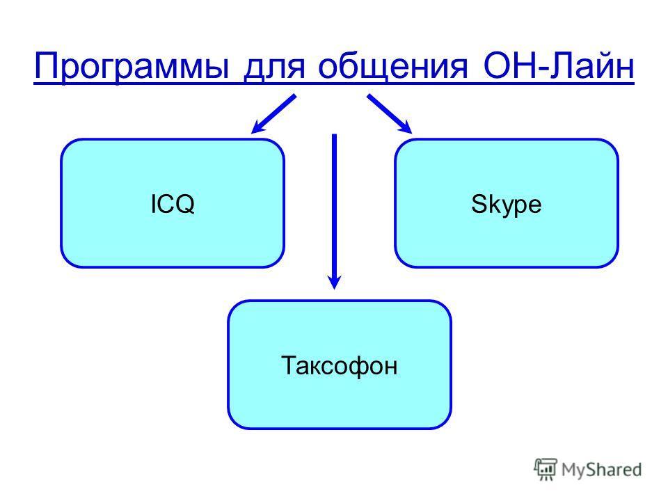 Программы для общения ОН-Лайн ICQSkype Таксофон