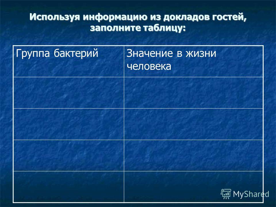 Используя информацию из докладов гостей, заполните таблицу: Группа бактерий Значение в жизни человека