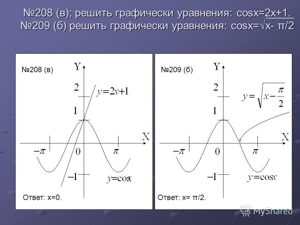 207 (а, г) г) Проверить график, читать не нужно (2 балла)