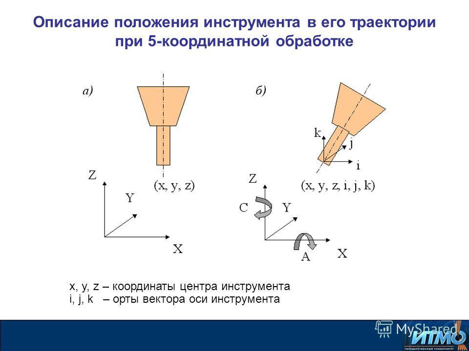 Описание положения инструмента в его траектории при 5-координатной обработке x, y, z – координаты центра инструмента i, j, k – орты вектора оси инструмента