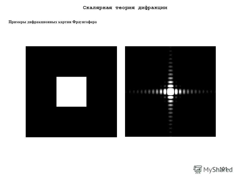 101 Скалярная теория дифракции Примеры дифракционных картин Фраунгофера