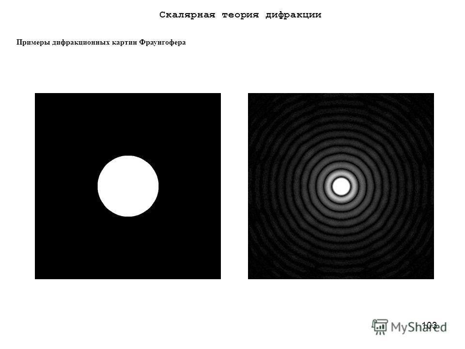 103 Скалярная теория дифракции Примеры дифракционных картин Фраунгофера